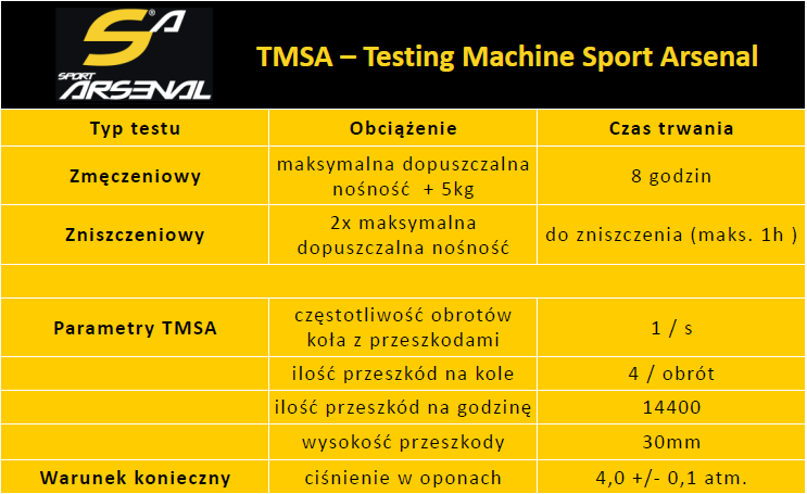 Testing Machine Sport Arsenal